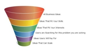 innovation-funnel