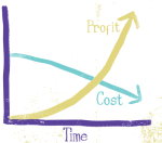 profit-cost-background-final1