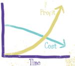 profit-cost-background-final1